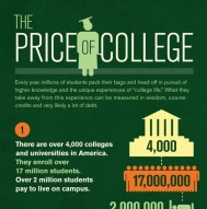 The Price of College