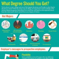 What Degree Should You Get?