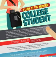 A Look At The Modern College Student