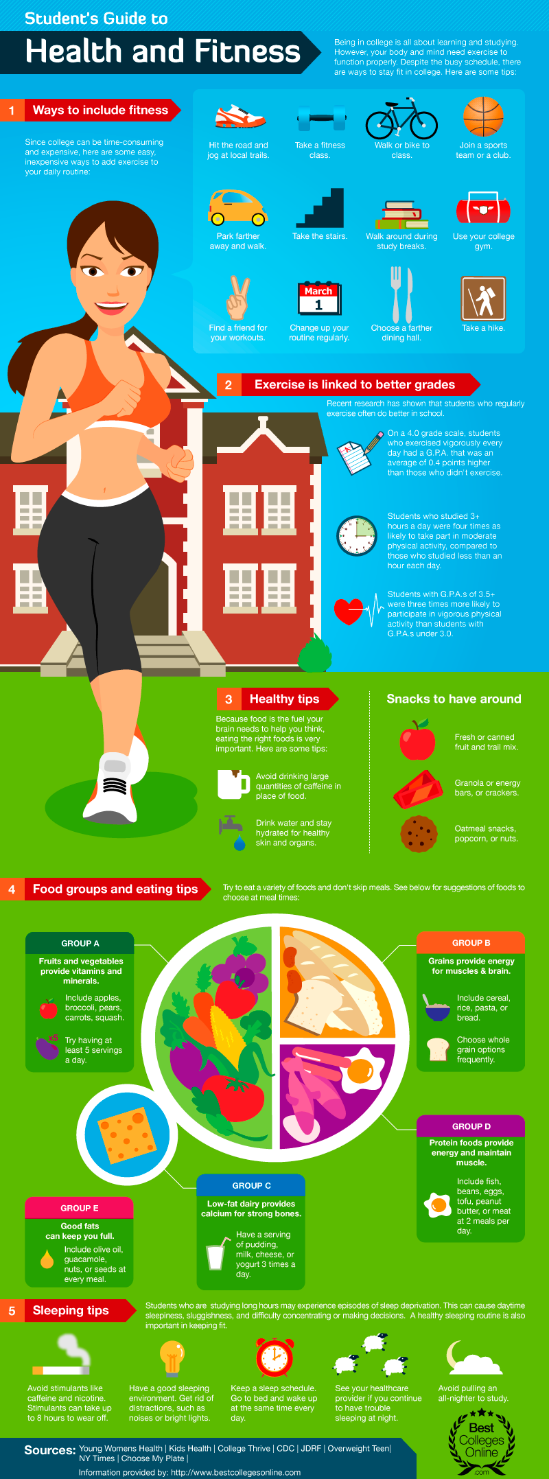 Tips For Staying Healthy In College [Infographic]
